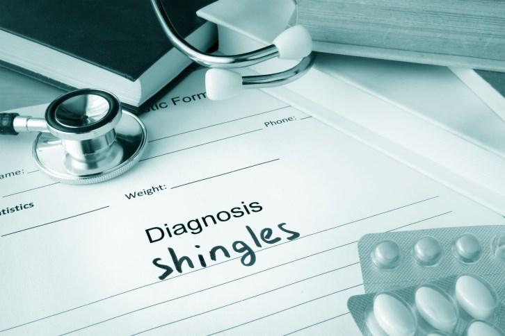 ZTlido Patch for Post-Shingles Pain Launching Soon